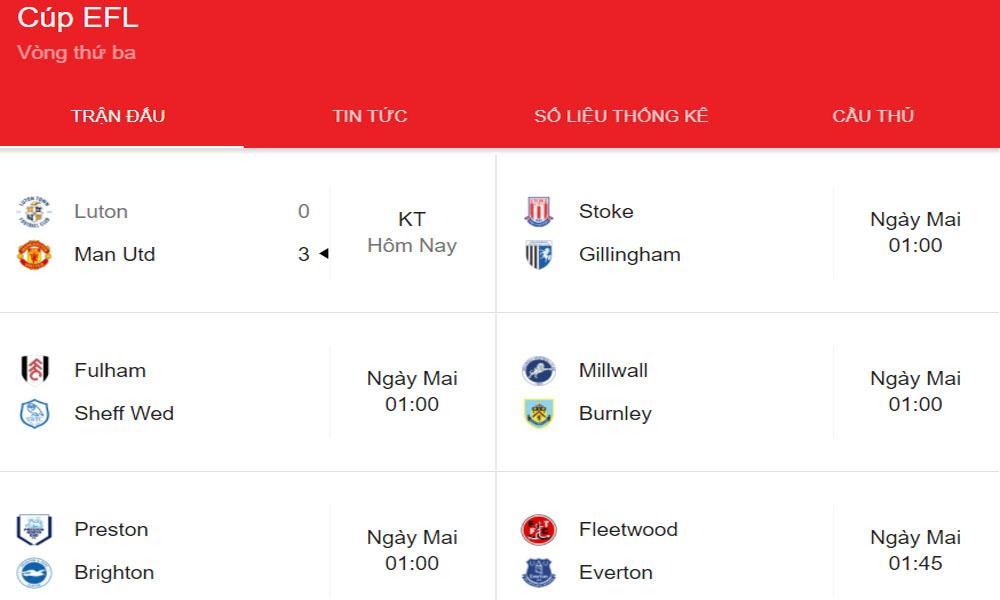League Cup là gì?